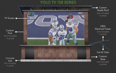 Outdoor TV Built for the Outdoors
